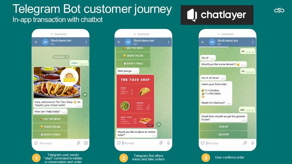 Telegram bot journey.png