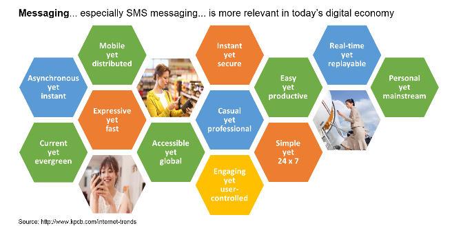 MessagingImportance.jpg